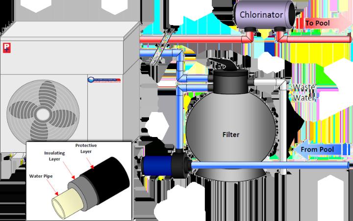 Heat Pumps Plumbing